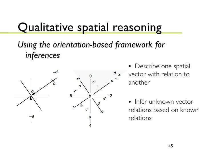 Proportional Reasoning Worksheets 7th Grade – careless.me