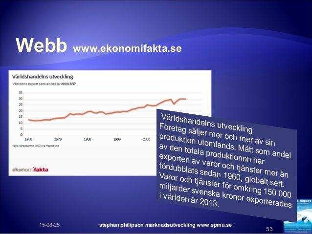 Webb www.ekonomifakta.se stephan philipson marknadsutveckling www.spmu.se 53 15-08-25