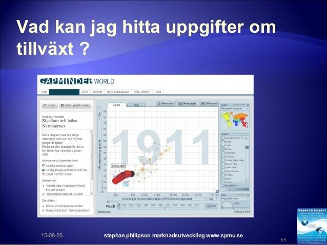 Vad kan jag hitta uppgifter om tillväxt ? 15-08-25 stephan philipson marknadsutveckling www.spmu.se 65