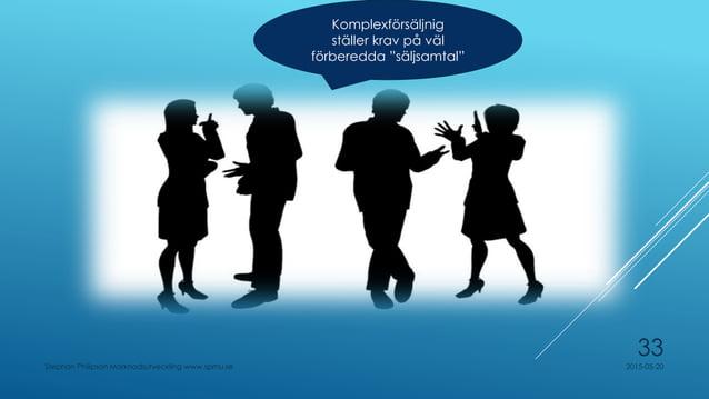 Samspel med kunden –Ett effektivt sätt att bygga upp förtroende och delaktighet med företaget och dess produkter /tjänster...