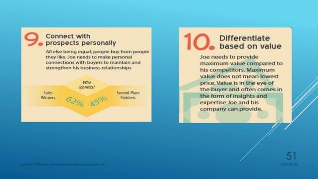 SPINN INNEBÄR ATT DU Lägger grunden för att föreslå rätt lösning till kunden.  Anpassa Dina argument & hjälp kunden med ...