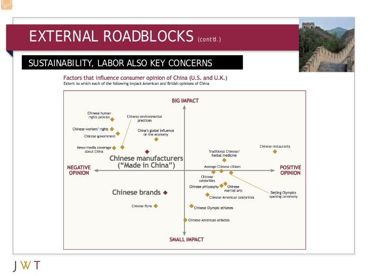 EXTERNAL ROADBLOCKS                (contd.)SUSTAINABILITY, LABOR ALSO KEY CONCERNS