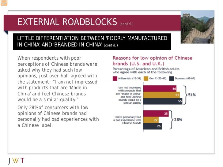 EXTERNAL ROADBLOCKS                    (contd.)LITTLE DIFFERENTIATION BETWEEN POORLY MANUFACTUREDIN CHINA AND BRANDED IN C...
