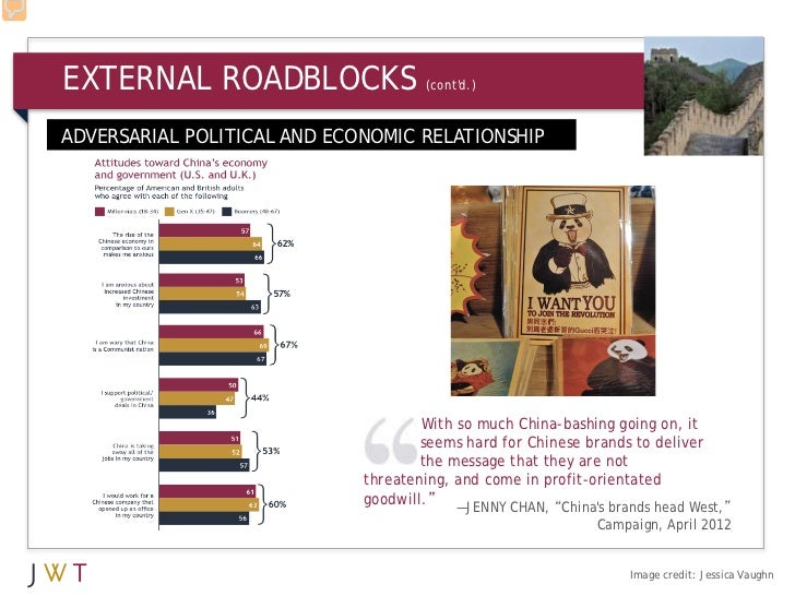 EXTERNAL ROADBLOCKS                  (contd.)ADVERSARIAL POLITICAL AND ECONOMIC RELATIONSHIP                              ...