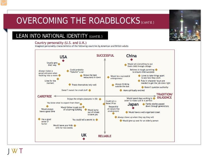 OVERCOMING THE ROADBLOCKS               (contd.)LEAN INTO NATIONAL IDENTITY (contd.)