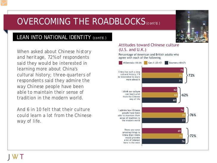 OVERCOMING THE ROADBLOCKS               (contd.)LEAN INTO NATIONAL IDENTITY (contd.)When asked about Chinese historyand he...