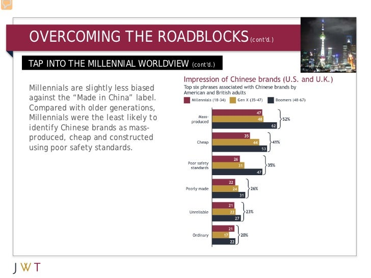OVERCOMING THE ROADBLOCKS                          (contd.)TAP INTO THE MILLENNIAL WORLDVIEW      (contd.)Millennials are ...