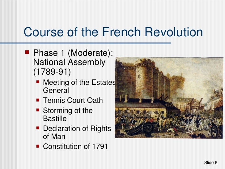 french and american revolutions 6 course of the french revolution