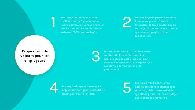 Canaux d'acquisition de clients Contenu Nous possédons une expertise dans la création de contenu attrayant sur l'investiss...
