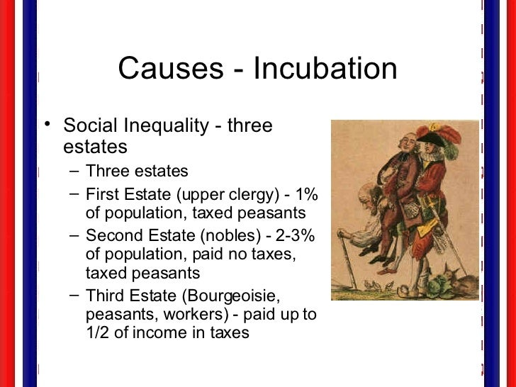 social disparity major cause of the french revolution Assignment : the french revolution | edurev assignment : the french revolution q8 write three main features of the french constitution of 1791 q10 ''the inequality that existed in the french society in the old regime became the cause of french revolution'.