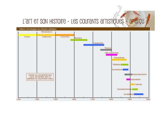 french and creativity 1 6