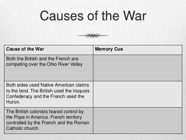 French and Indian War – French and Indian War Worksheets