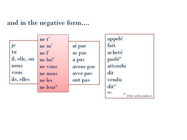 French direct pronouns (past)