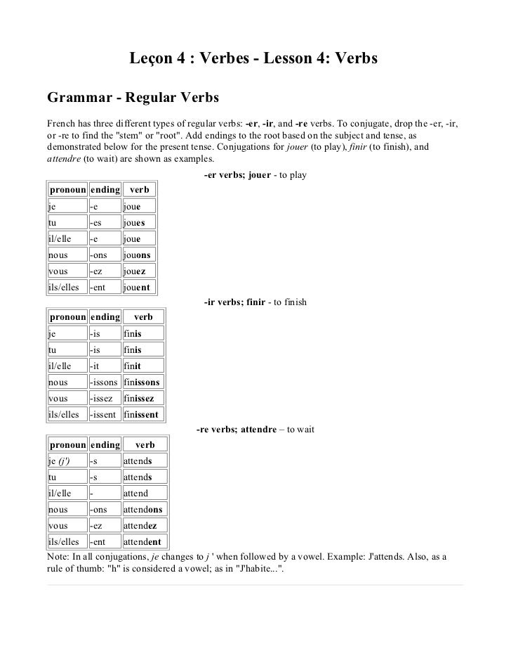 FRENCH LANGUAGE LESSONS DOWNLOAD