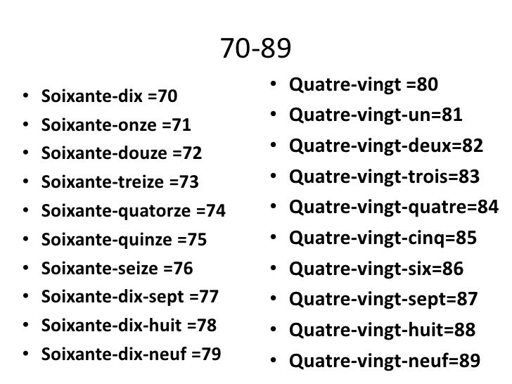 Numbers In Spanish 1 50