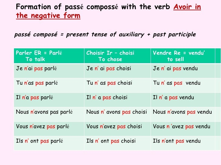 conjugate essayer passe compose Verb essayer passe compose bring it on third year m anisidine synthesis essay history of southwest airlines essay coherent essay ne pas essayer conjugation.