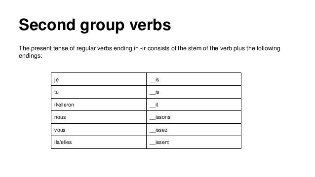 Second group verbs The present tense of regular verbs ending in -ir consists of the stem of the verb plus the following en...