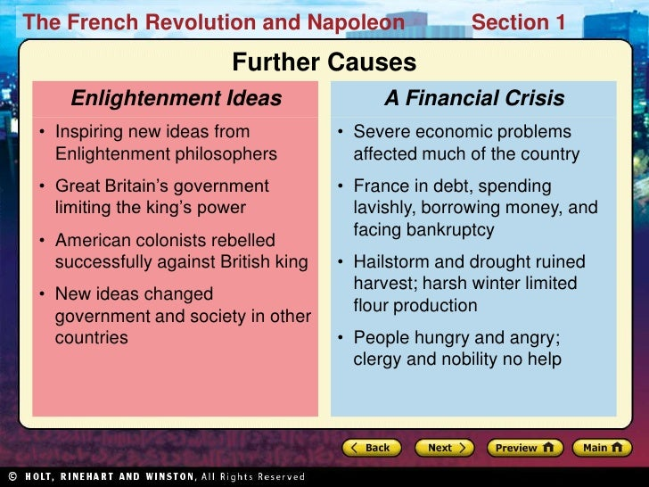 essay french revolution shows three major causes french re Learn exactly what happened in this chapter, scene, or section of the french revolution (1789  suggested essay topics  later instituted reign of terror,.