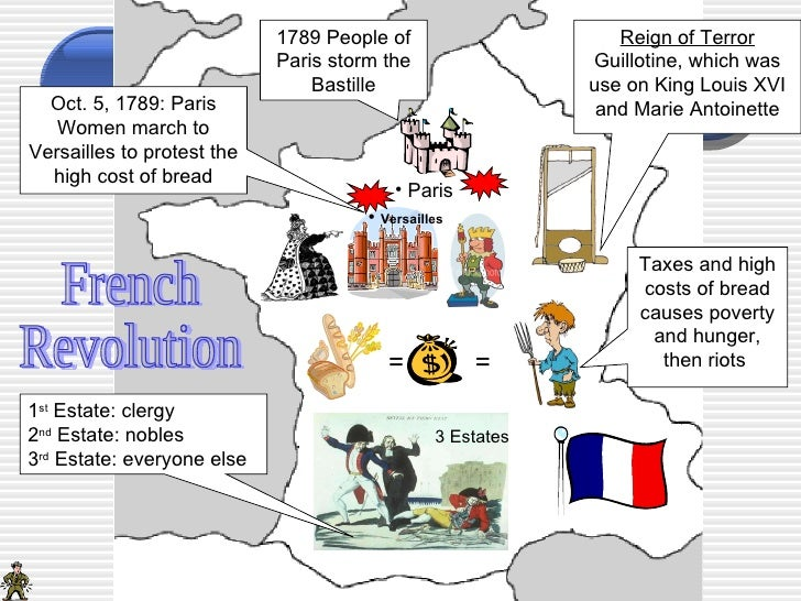 the major causes of the french revolution The french revolution was caused by long- and short-term causes in this essay   the main ideas were freedom and equality, this in different area these effect.