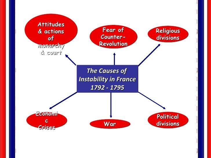 french revolution the radical phase