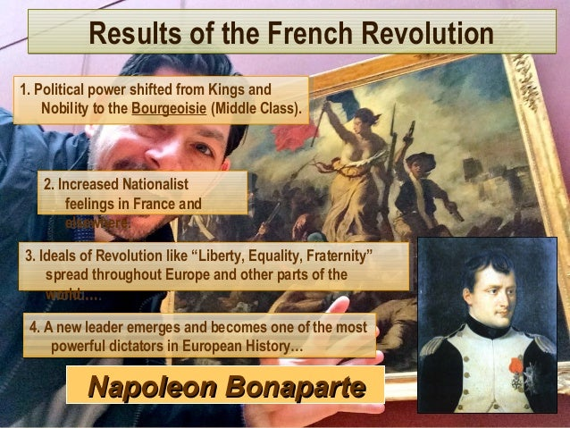 Napoleon Bonaparte: The Little Corporal who built an Empire
