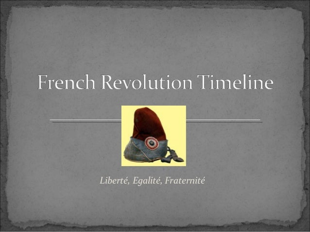 french revolution timeline - 638×479
