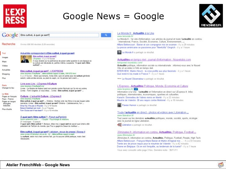 Google News = Google