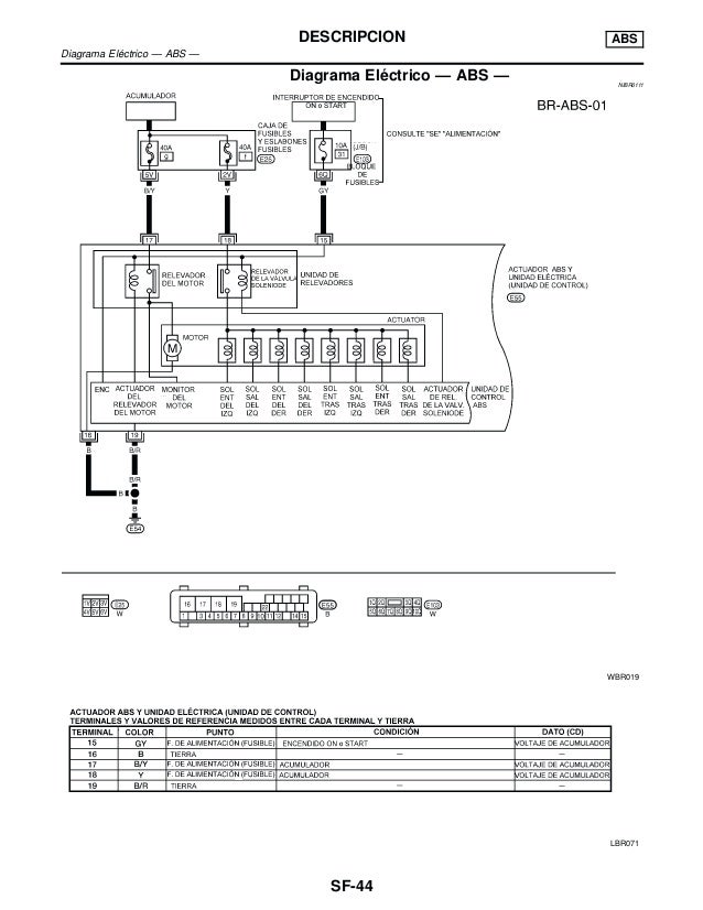 Nissan Sentra 2001 Manual Pdf | Schematic Diagram on 01 impala wiring diagram, 01 suburban wiring diagram, 01 tundra wiring diagram,
