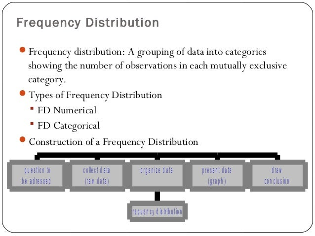 frequency distribution The ssu supplies a clean and proper frequency without jitter and wander effect  the ssu providesalso its own clock when operating in freerun or holdover.