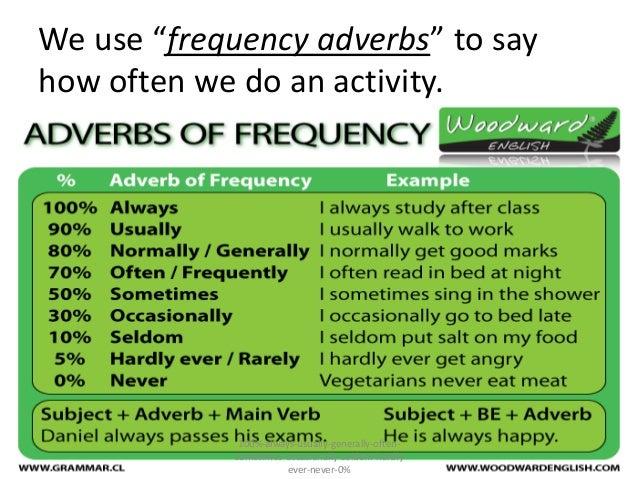 adverb homework grade teacher good professor