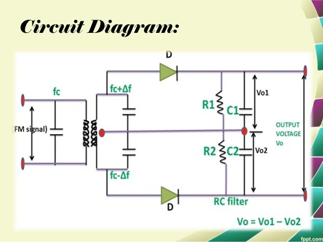 Frequency Modulator Circuit Diagram | Frequency Modulation And Its Circuits
