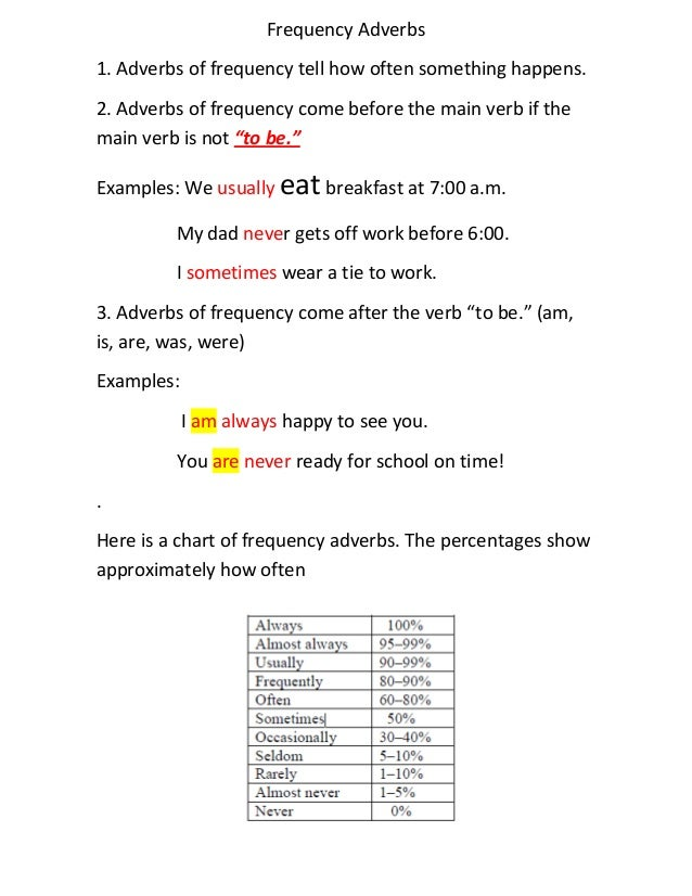 Frequency Adverbs1. Adverbs of frequency tell how often something happens.2. Adverbs of frequency come before the main ver...