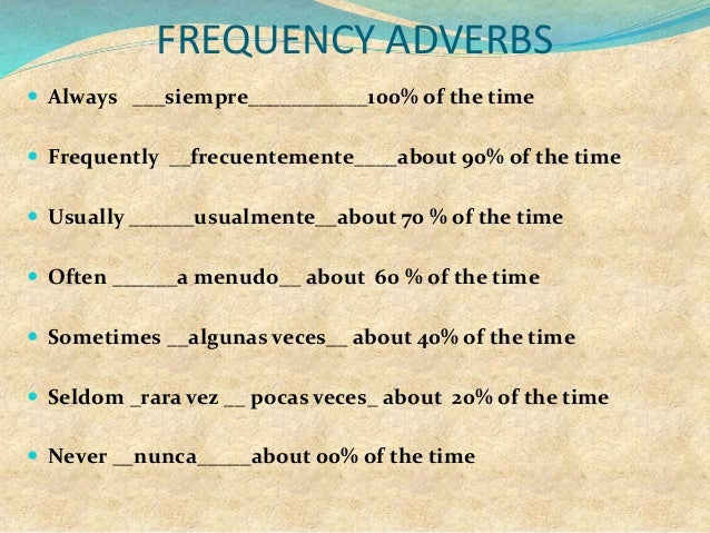 FREQUENCY ADVERBS  Always ___siempre___________100% of the time  Frequently __frecuentemente____about 90% of the time  ...