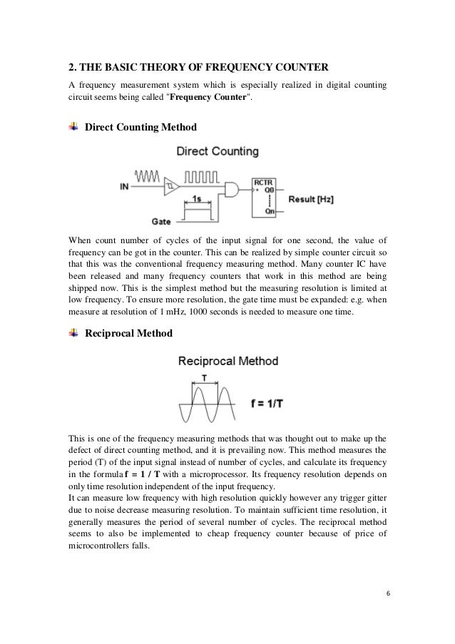 Frequency Counter Theory : Frequency counter