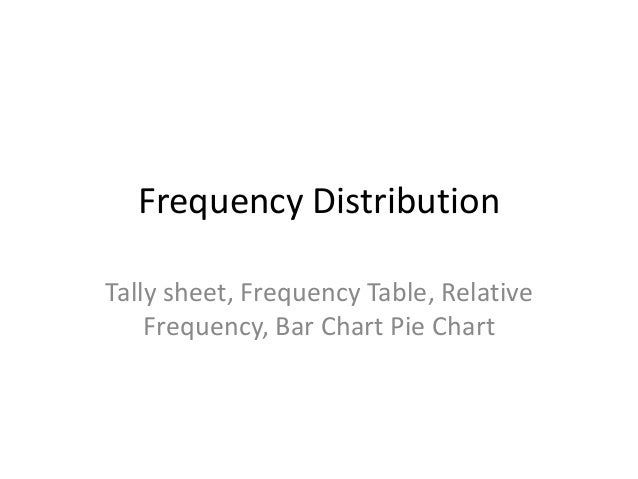 Frequency Distribution Tally sheet, Frequency Table, Relative Frequency, Bar Chart Pie Chart