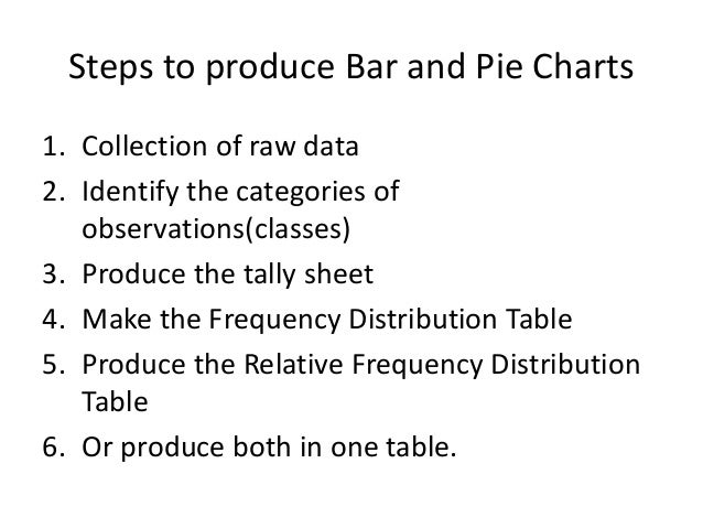 Steps to produce Bar and Pie Charts 1. Collection of raw data 2. Identify the categories of observations(classes) 3. Produ...