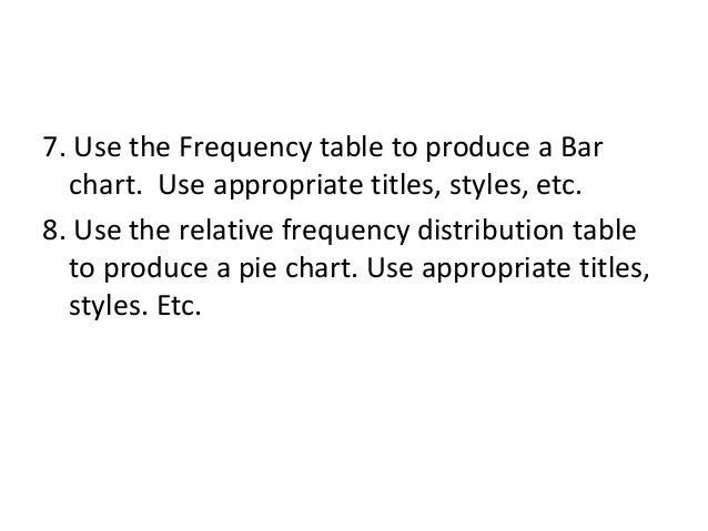 7. Use the Frequency table to produce a Bar chart. Use appropriate titles, styles, etc. 8. Use the relative frequency dist...