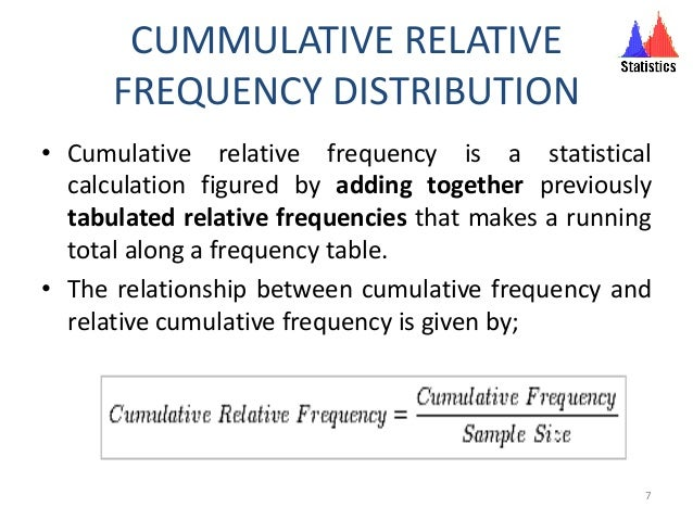 cumulative frequency definition statistics