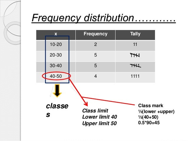Frequency distribution………… x Frequency Tally 10-20 2 11 20-30 5 1111 30-40 5 1111 40-50 4 1111 classe s Class limit Lower ...
