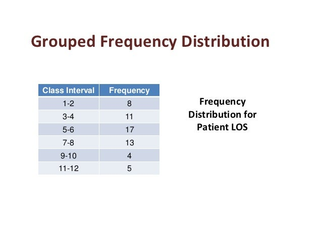 grouped frequency distributions