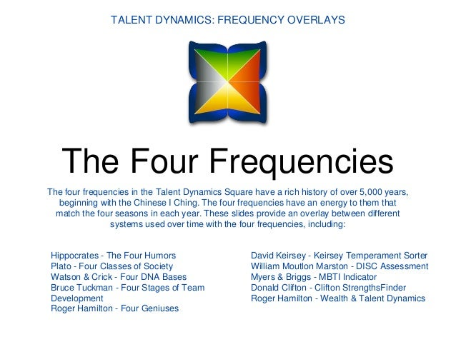The Four Frequencies The four frequencies in the Talent Dynamics Square have a rich history of over 5,000 years, beginning...