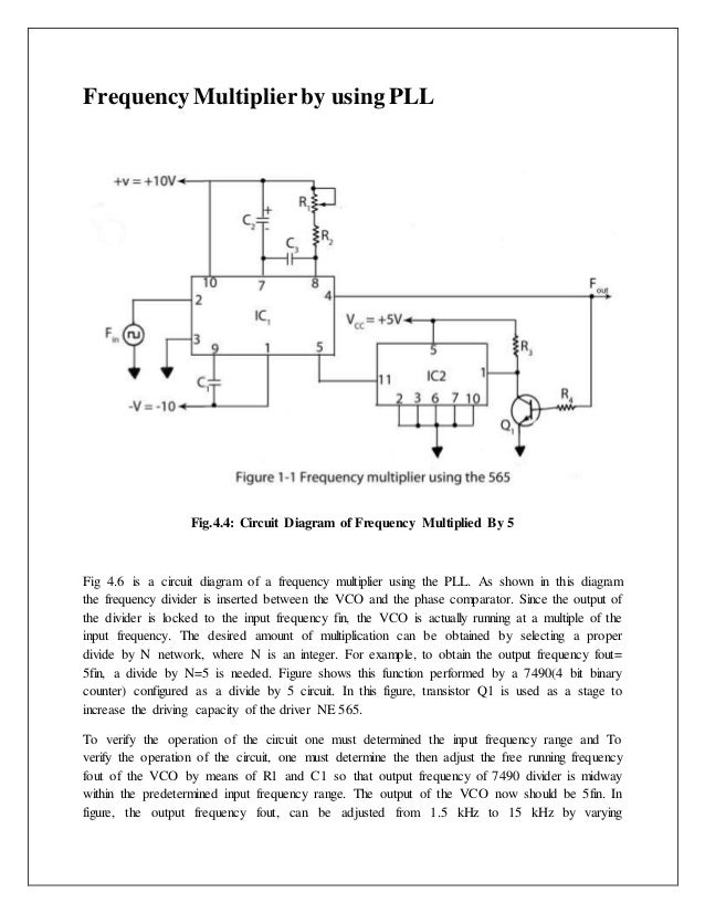 Frequency Synthesizer Circuit Diagram | Frequency Synthesizer
