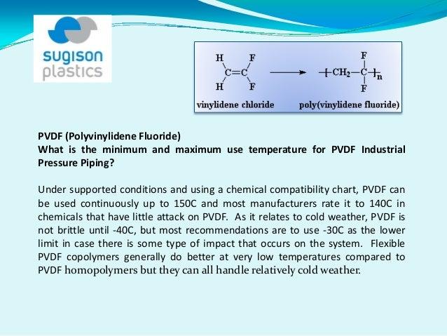 PVDF (Polyvinylidene Fluoride) What is the minimum and maximum use temperature for PVDF Industrial Pressure Piping?  Unde...