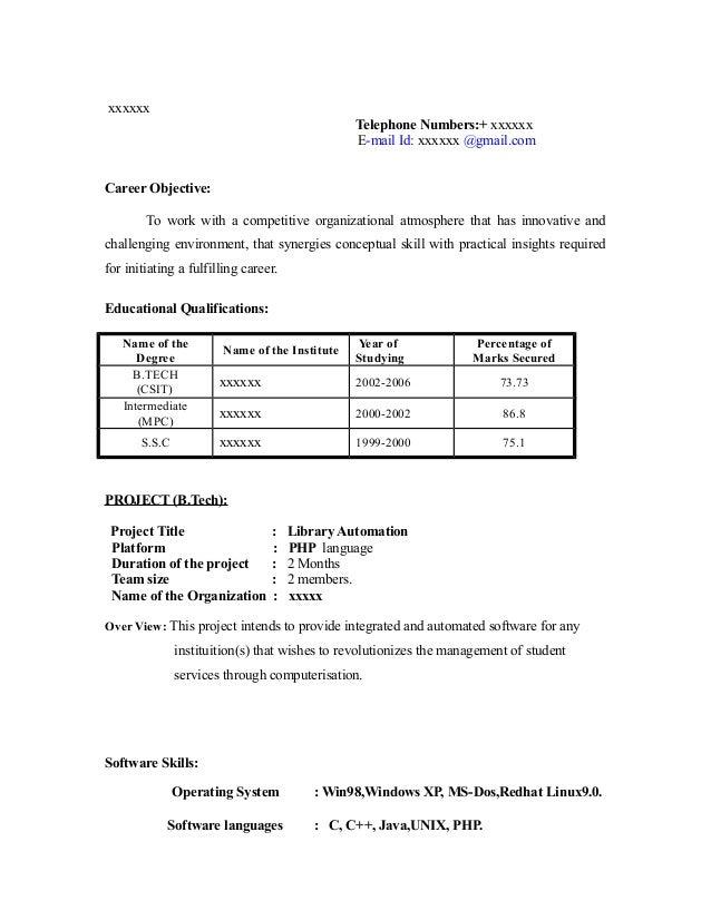 Fresher Resumesample13 By Babasab Patil 1 638