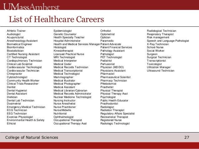 Medical Careers List >> Freshman Pre Med2016 Updated 10 4 2016