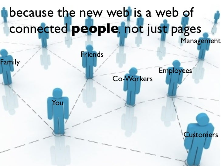 because the new web is a web of   connected people, not just pages                                            Management  ...