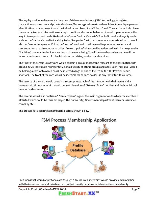 Freshstartxx blueprint for a revolution in personal health manageme malvernweather Image collections