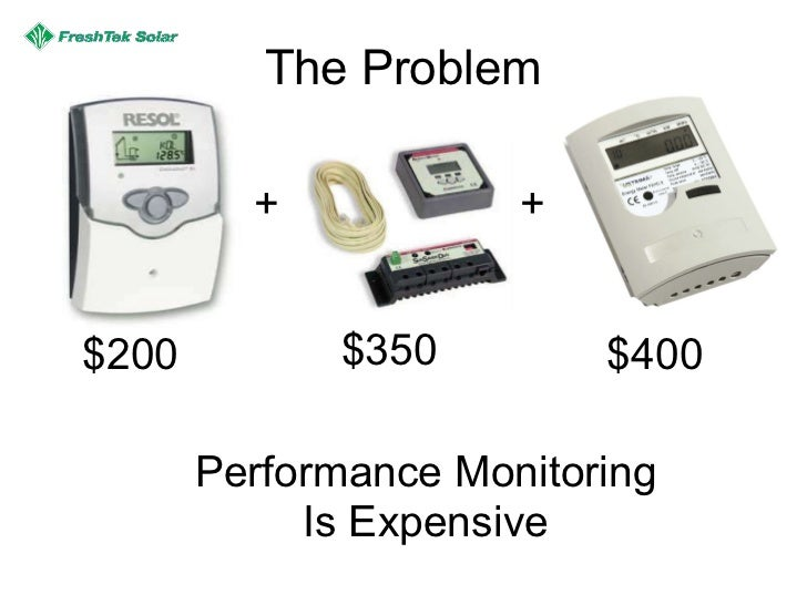 The Problem Performance Monitoring  Is Expensive  $200 $350 $400 + +