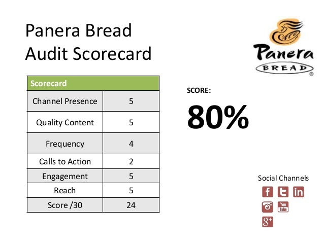 panera strategic audit Check out manager profiles at panera bread, job listings & salaries review & learn skills to be a manager.