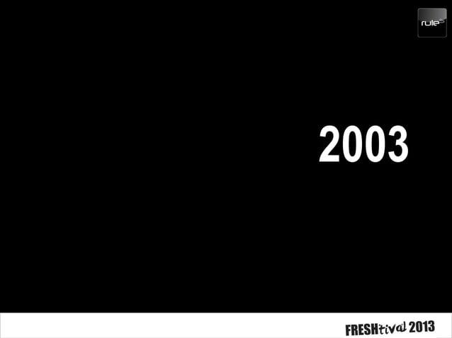 Ten years ago…